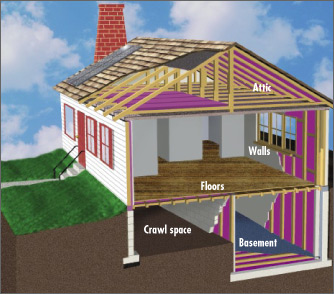 Where to Insulate: Adding insulation in the areas shown above may be the best  way to improve your home's energy efficiency. Insulate either the attic  floor ...